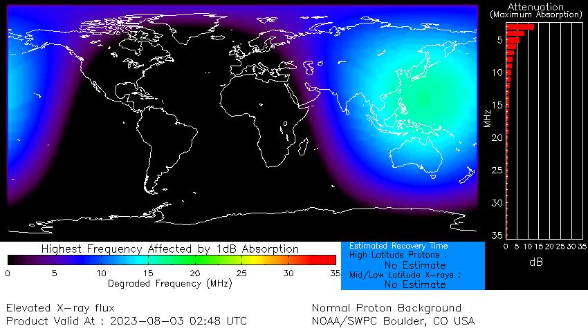 Latest D-Region Absorption Prediction Model