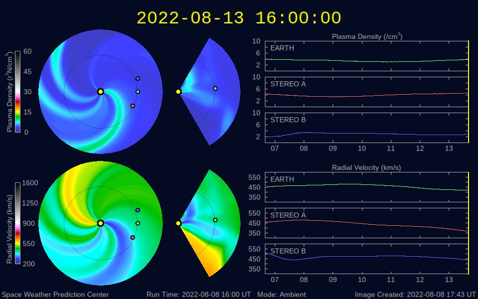 The latest WSA-Enlil solar wind prediction plot and animation