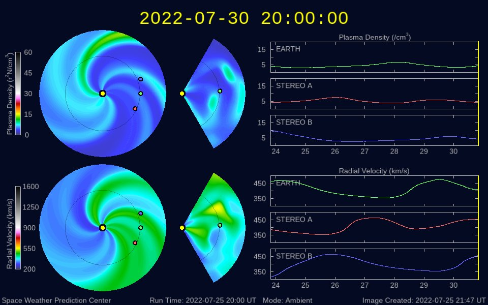 WSA-ENLIL SOLAR WIND PREDICTION