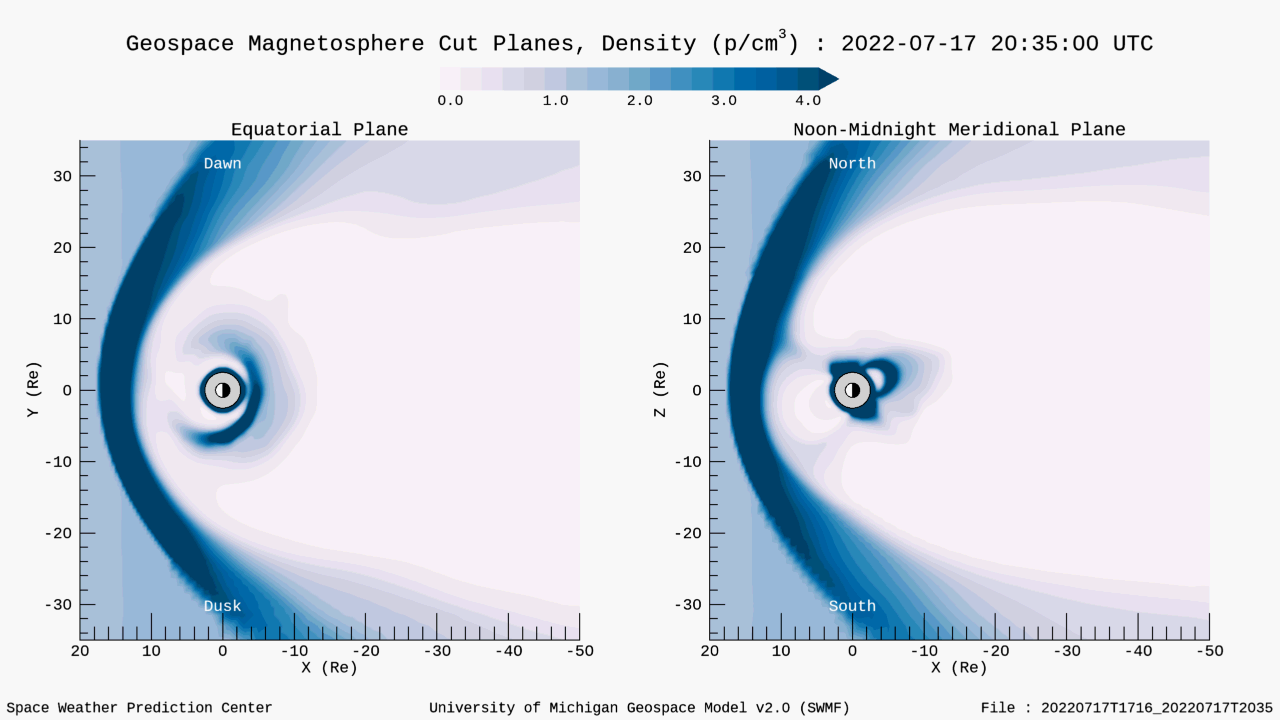 Schumann Resonance Today - Magnetosphere Density