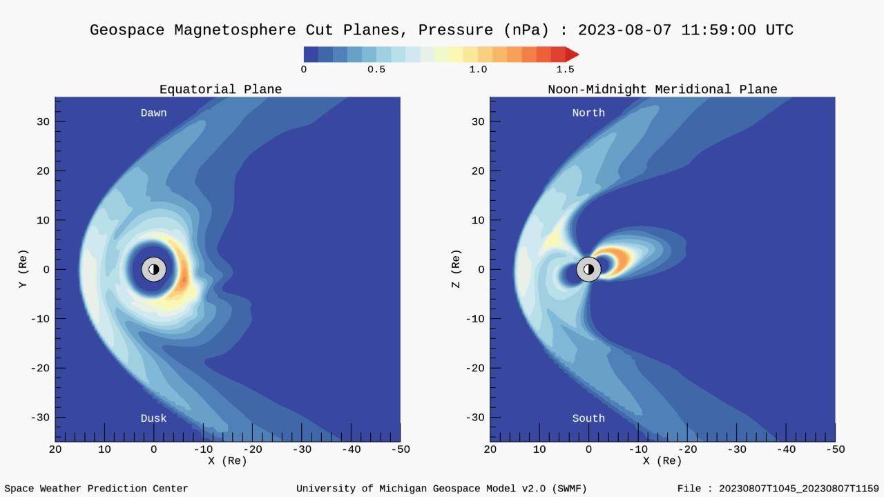 Magnetosphären-Druck