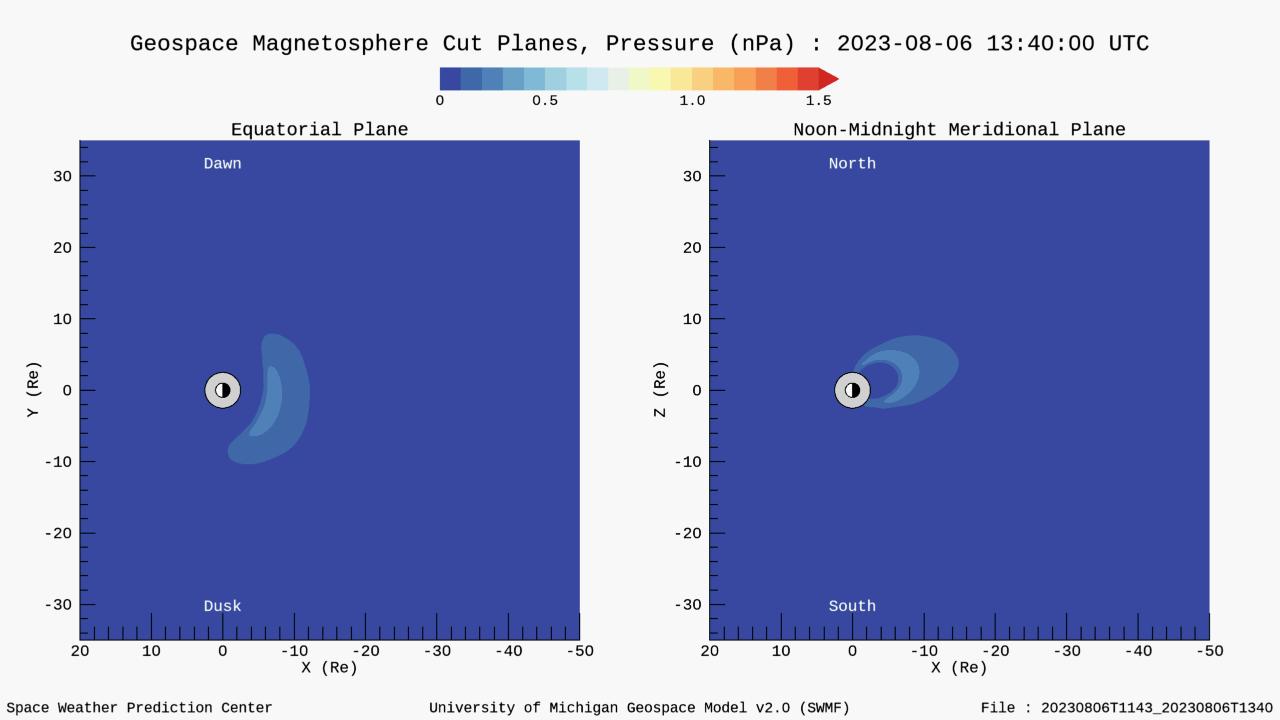 Schumann Resonance Today - Magnetosphere Pressure