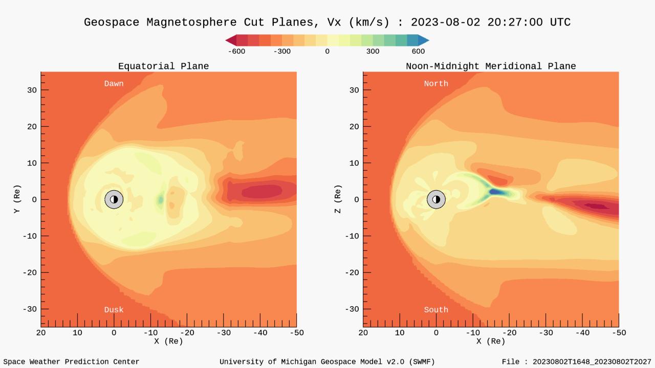 Magnetosphäre-Geschwindigkeit
