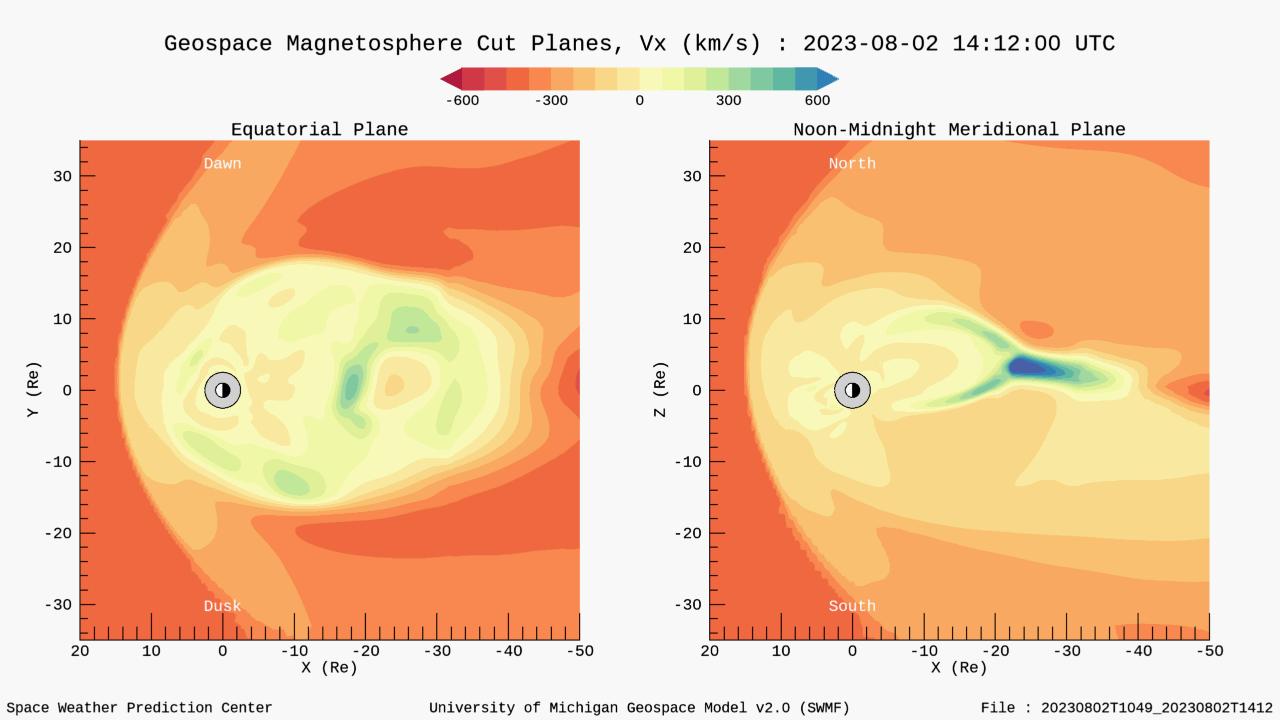 Schumann Resonance Today - Magnetosphere Velocity