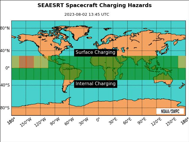 Diagrama de peligros de carga de naves espaciales SEAESRT