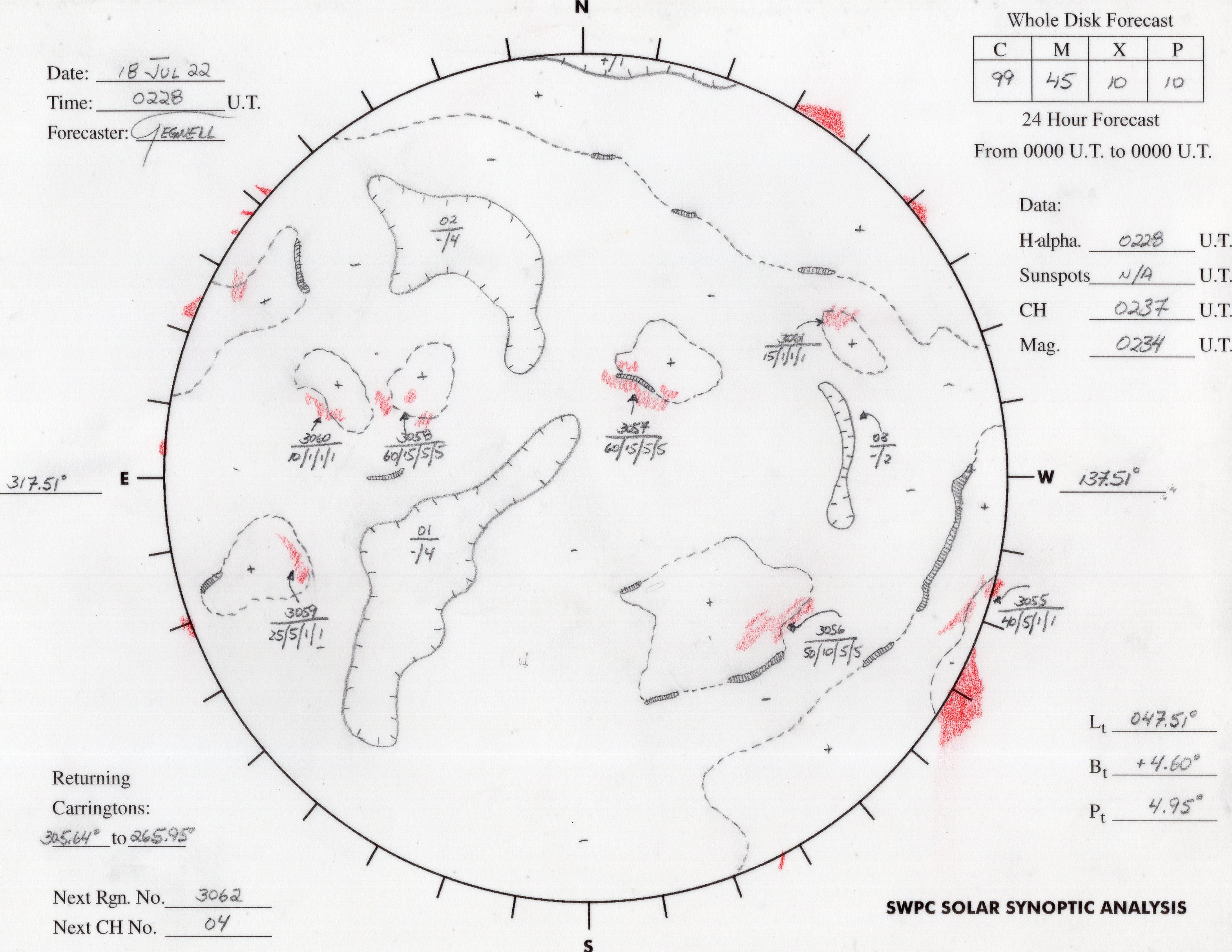 Mapa Sinoptico